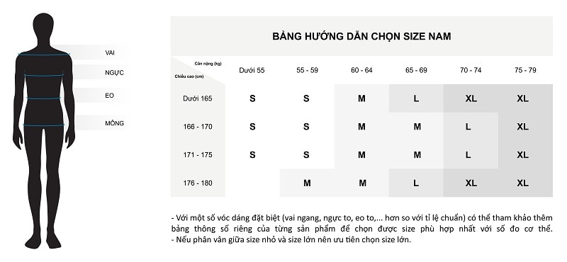 Bảng hướng dẫn chọn size vest nam