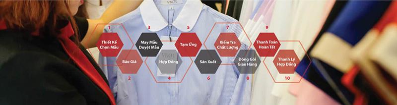Quy trình chặt chẽ của VIKOR được công khai để khách hàng có thể tham khảo