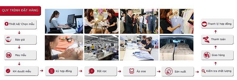 Quy trình sử dụng dịch vụ 12 bước áp dụng cho tất cả các ngành hàng đồng phục của VIKOR